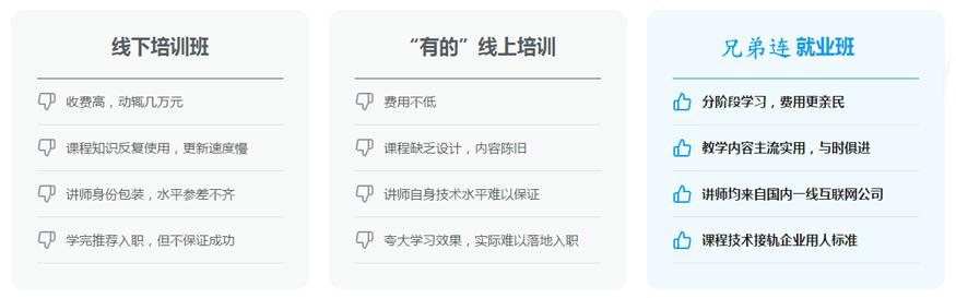 沈阳兄弟连IT培训学校
