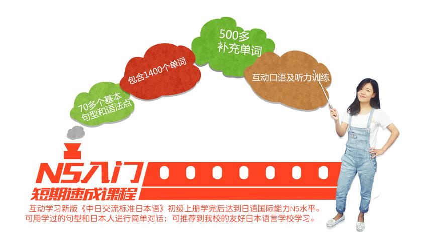 上海日语口语培训班大概多少钱哪里有
