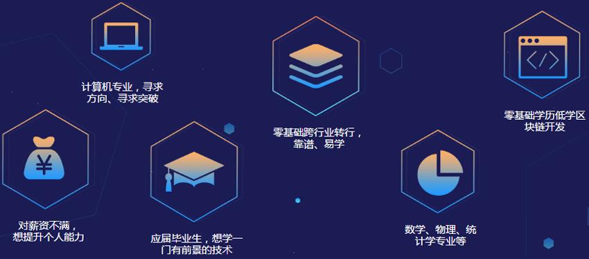 苏州兄弟连IT培训机构