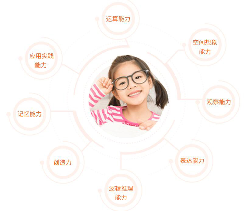 孩子思维能力提升课程