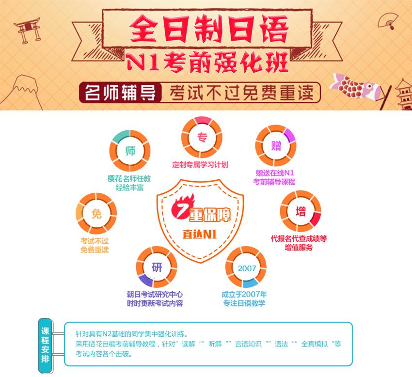 上海高考日语培训学校上海0-N1全程签约班