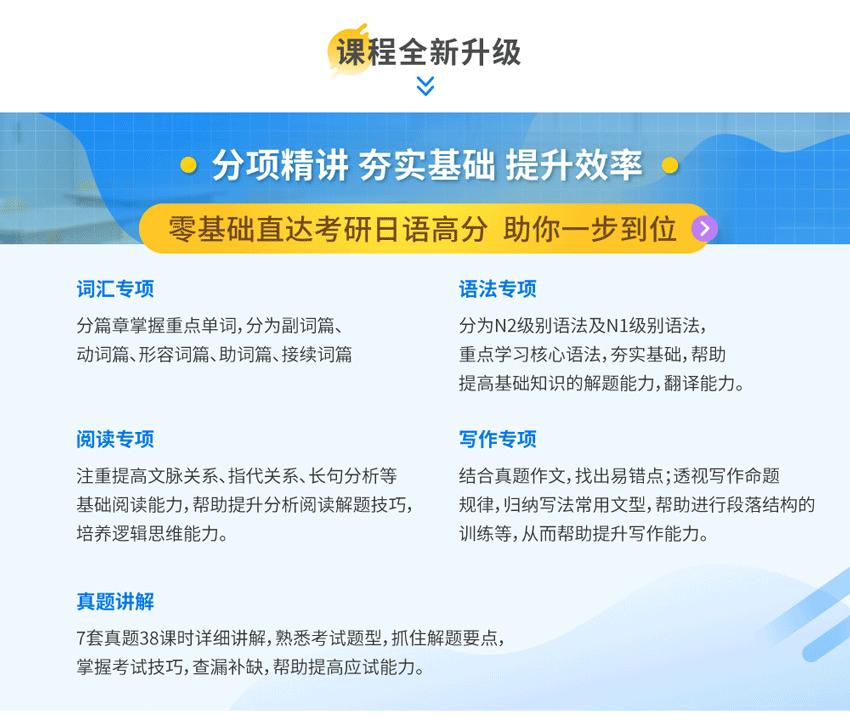 上海日语口语培训哪家好打给费用是多少