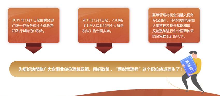 2020年黑龙江薪税管理师前景
