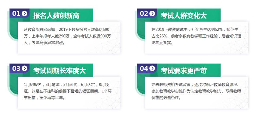 2020年哈尔滨教师资格证书考试变化