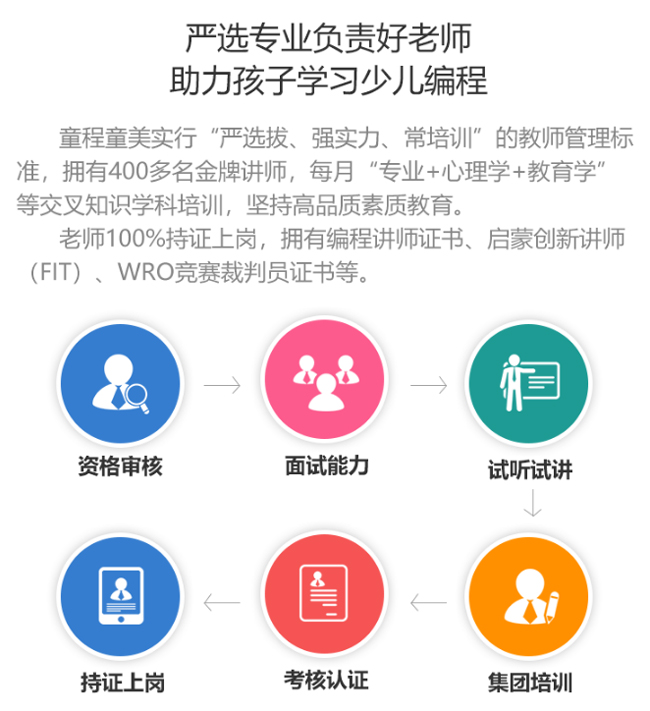 上海浦東金橋有少兒編程學習班嗎