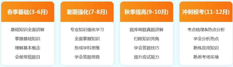 北京爱启航2021考研全年集训营-基础知识全面讲解-专业知识强化学习-题库刷题真题讲解-考点梳理&热点分析
