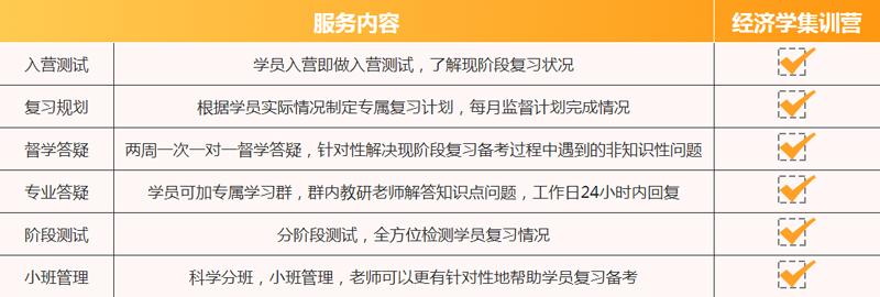 北京爱启航2021考研全年集训营-学员入营即做入营测试,了解现阶段复习状况-根据学员实际情况制定专属复习计划,每月监督计划完成情况-两周一-次-对一督学答疑,针对性解决现阶段复习备考过程中遇到的非知识性问题