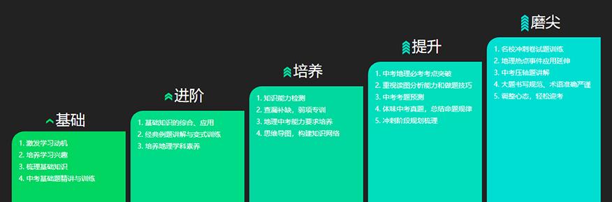 长春东辰国际优学教育