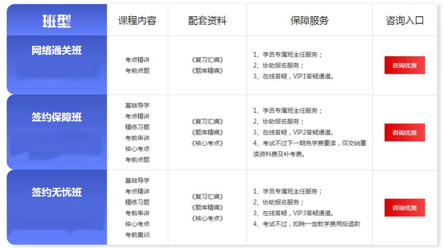 2020年深圳健康管理师培训_深圳优路教育_优路教育健康管理师培训_健康管理师培训