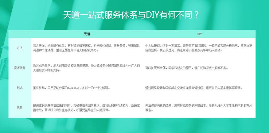 北京天道教育培训