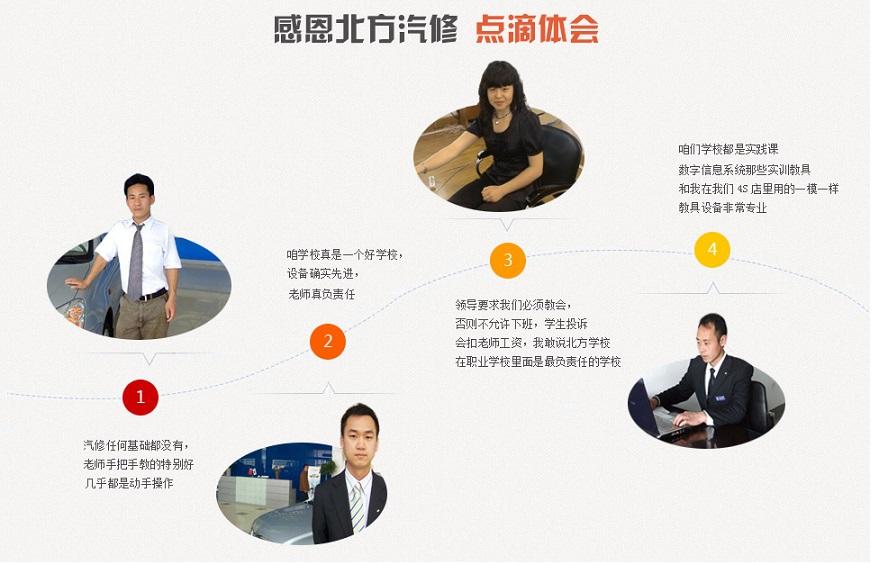 沈阳北方专业汽修学校-首页