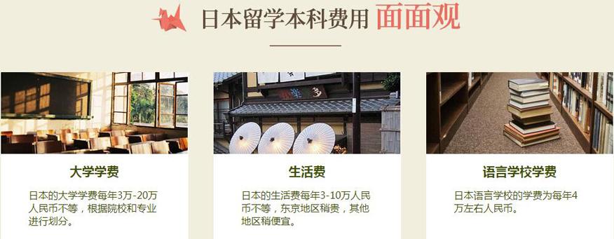日本留学本科费用