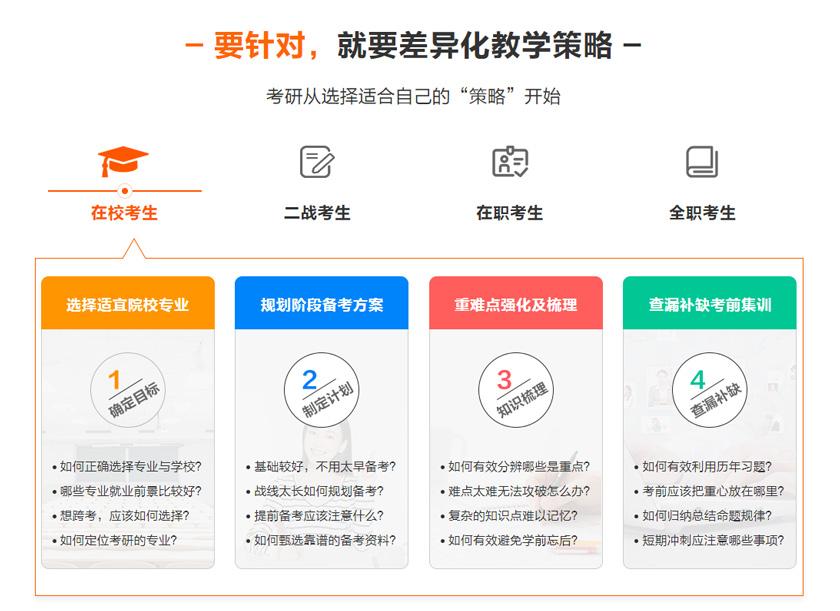 北京中公考研2021全年集训营-差异化教学策略
