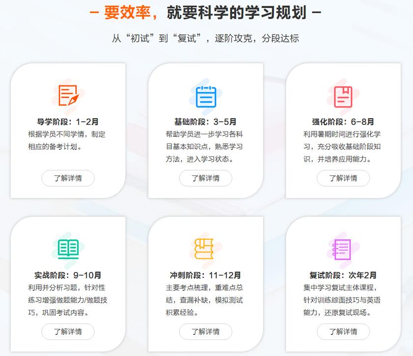 北京中公考研2021全年集训营-从初试到复试,逐阶段攻克,分段达标。