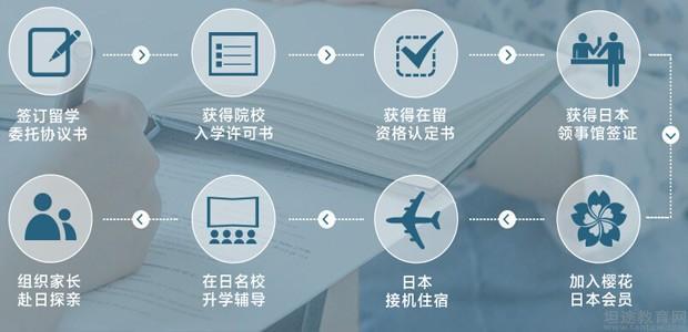 无锡樱花日语-无锡日本留学机构推荐-日本留学一站式服务项目1