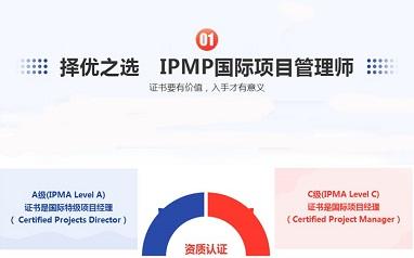 PMI-ACP项目管理培训