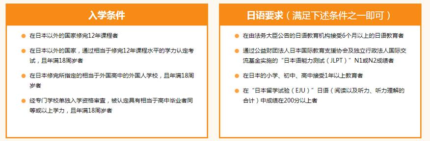 日本专门学校申请条件