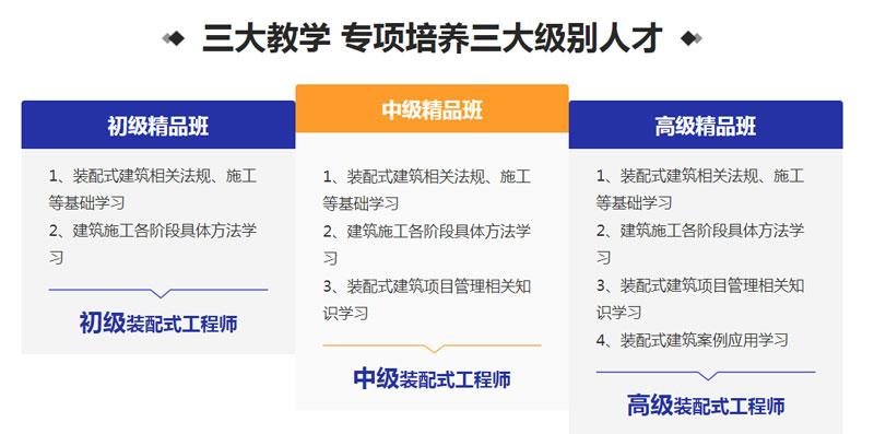 濱州優路教育三大教學