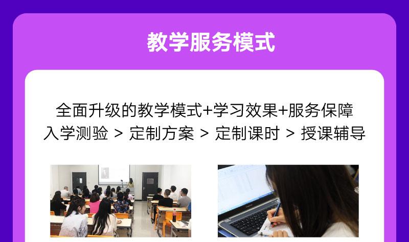 教學服務模式:全面升級的教學模式+學習效果+服務保障;入學測驗>定制方案>定制課時>授課輔導。