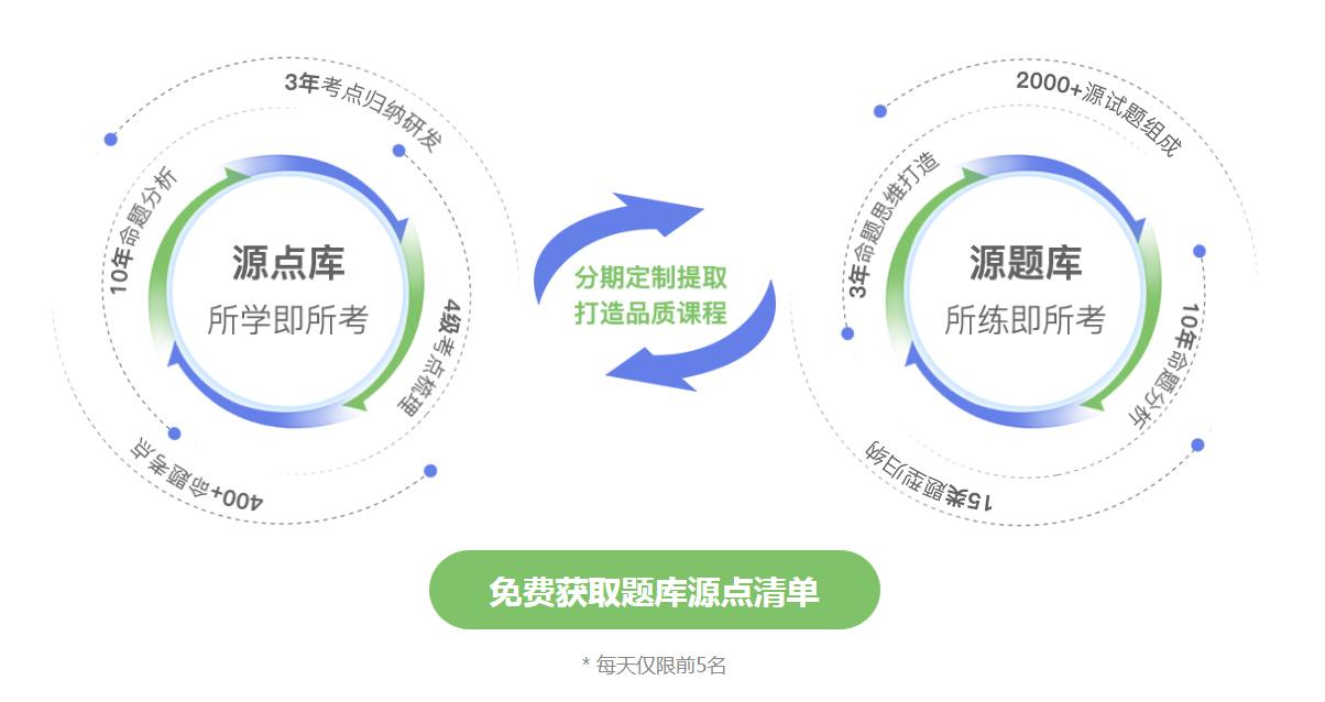 2021年漯河二级建造师课程-漯河优路教育