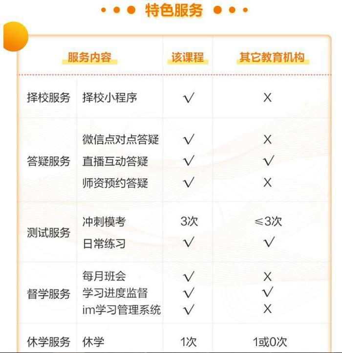 """連云港2021中公考研""""在職人""""數學直播VIP班(新大綱)"""