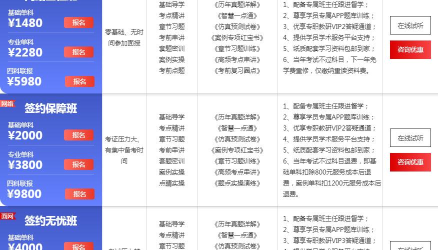 2021年商丘监理工程师培训-商丘优路教育