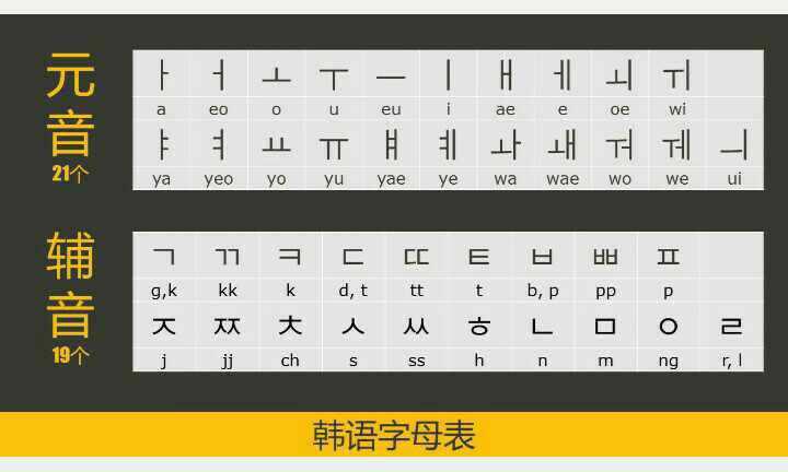 太原韓語發音輔導中心哪家師資強