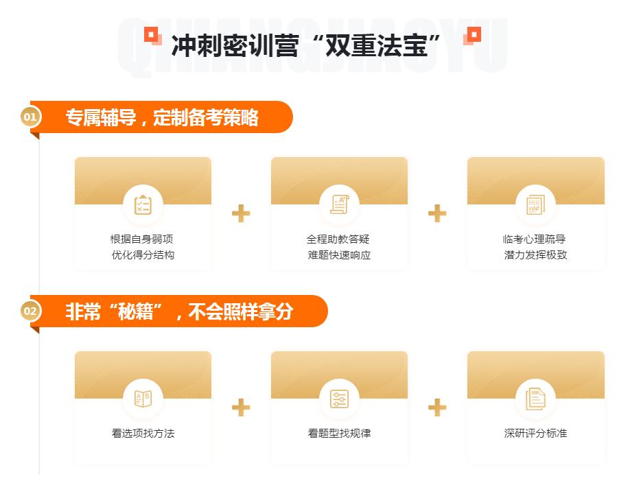 北京启航考研专属辅导,定制备考策略。