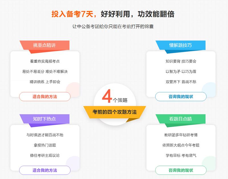 考前的四個攻題方法