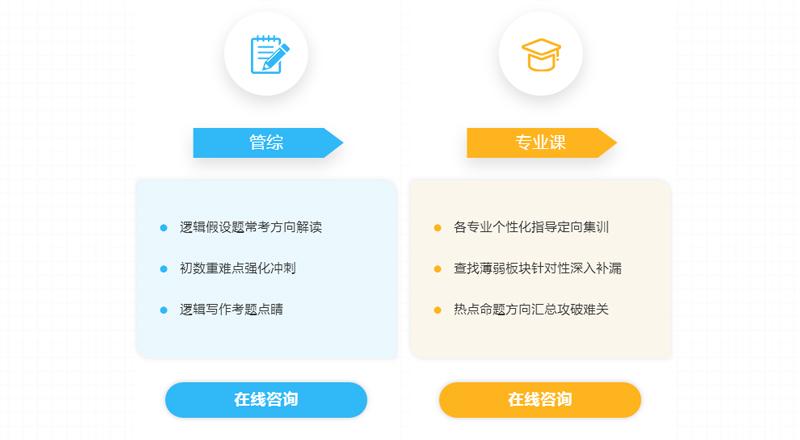 分科目解决重点难题,细致化密集训练,管综,专业课