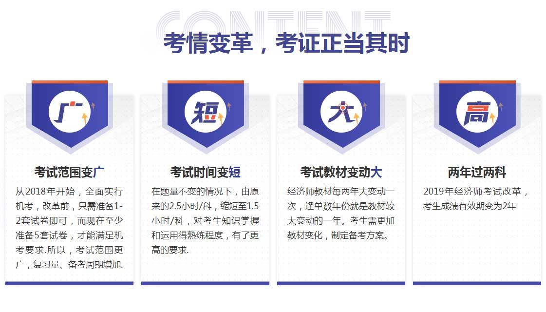 贛州優路教育,贛州學初級經濟師到贛州優路教育培訓機構,贛州優路教育很專業