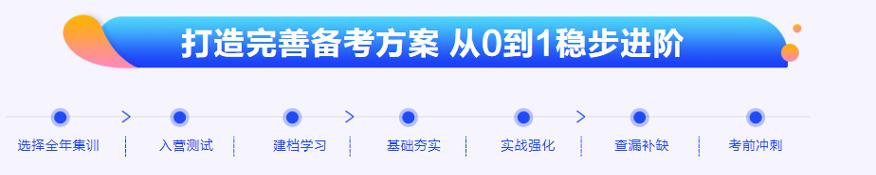 中公考研培训学校-全年考研集训营11