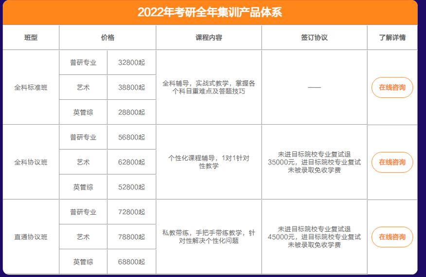 中公考研培训学校-全年考研集训营15