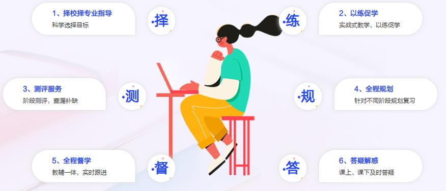 中公考研培训学校-全年考研集训营20