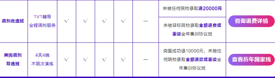 中公考研培训学校-2021考研决战复试场12