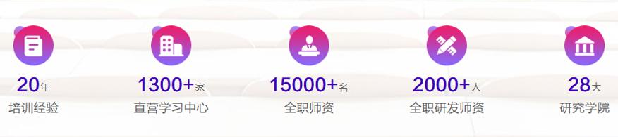 中公考研培训学校-2021考研决战复试场17