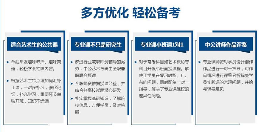 中公考研学校-设计类22考研备考