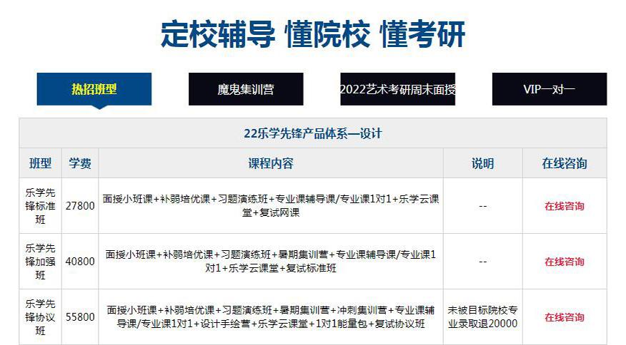 中公考研学校-设计类22考研热招班型