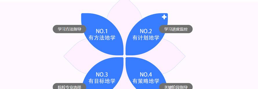 海文考研有计划有目标有方法有策略的学习