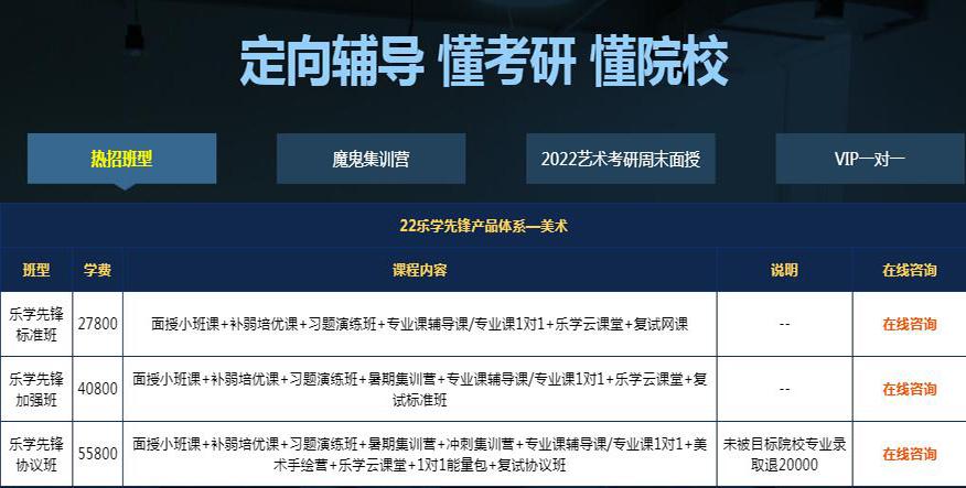 中公考研培训学校-2022美术类考研定向辅导