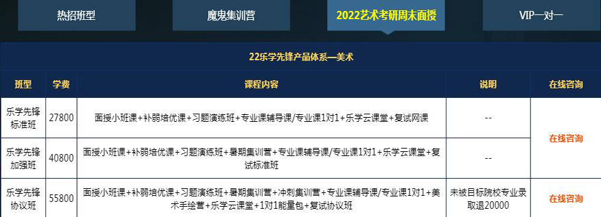 中公考研培训学校-2022美术类考研周末班