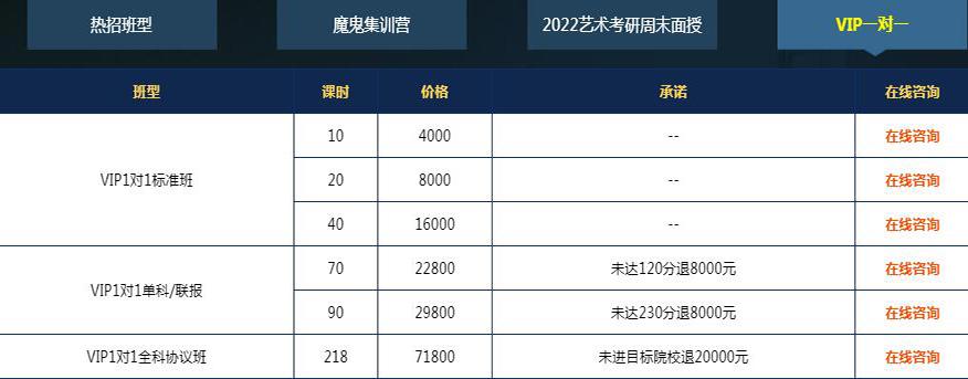 中公考研培训学校-2022美术类考研一对一