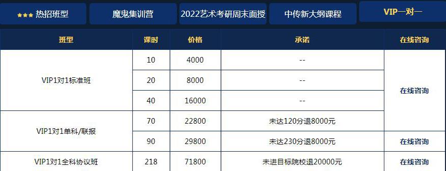 中公考研培训学校-电影类考研10