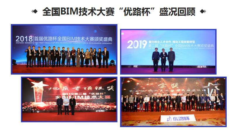 全國BIM技術大賽優路杯