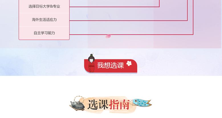 上海新东方前途出国培训学校-日本留学考试指导8