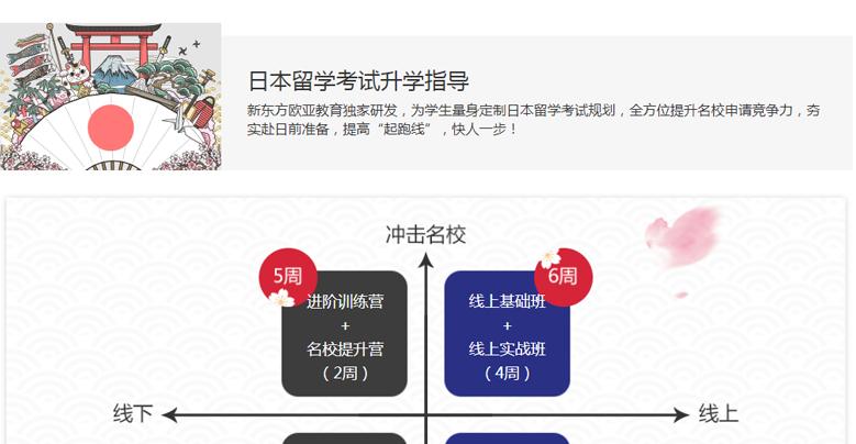 上海新东方前途出国培训学校-日本留学考试指导9