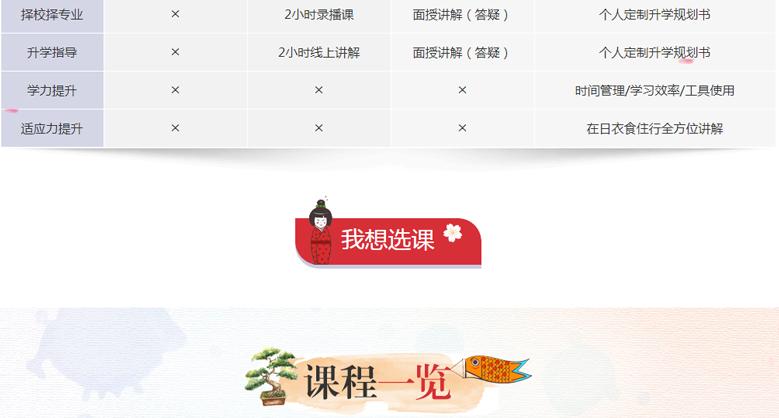 上海新东方前途出国培训学校-日本留学考试指导11
