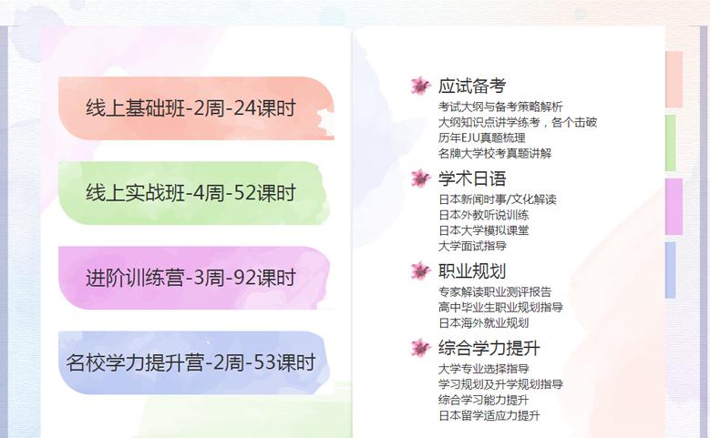 上海新东方前途出国培训学校-日本留学考试指导12