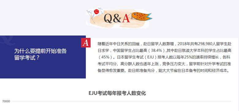 上海新东方前途出国培训学校-日本留学考试指导17