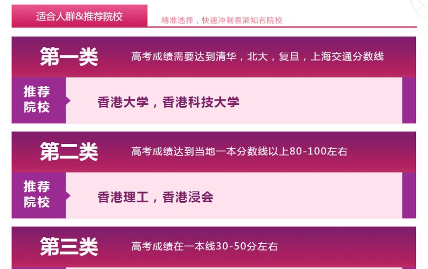 上海新东方前途出国培训学校-香港本科申请项目4